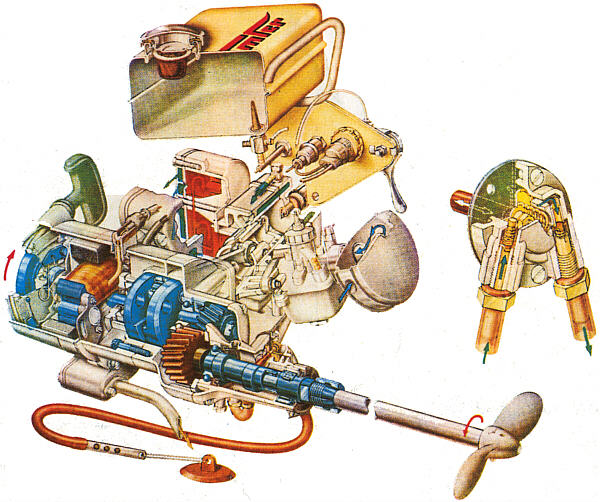 Faltbootbasteln: Seitenbordmotor - Tuemmler